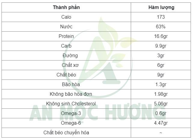 dinh dưỡng có trong đậu nành